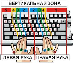Как Быстро Научиться Печатать На Клавиатуре Тренажер - фото 6