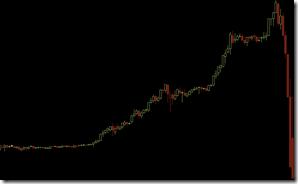 биржа криптовалюты биткоин