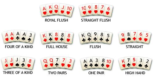 Методика Игры В Покер